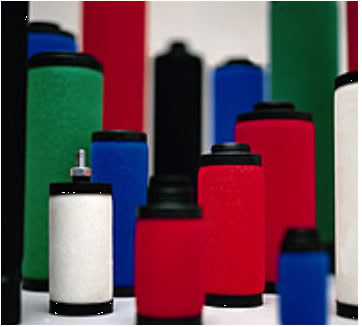 Filter Elements Cartridge Filter Elements Cartridge Filters